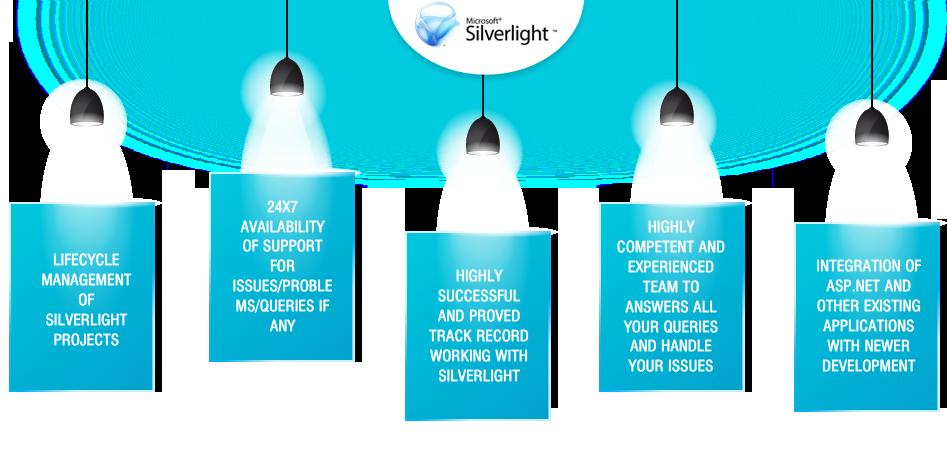 Silver Light Development