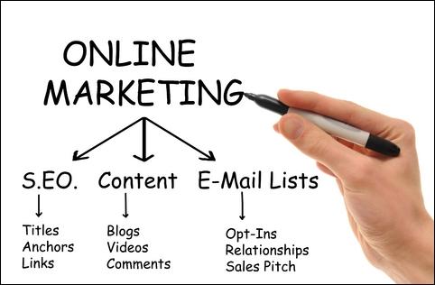 Best Online Marketing Strategies 2014