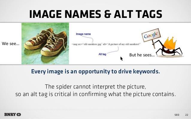 Image Name & ALT Tags