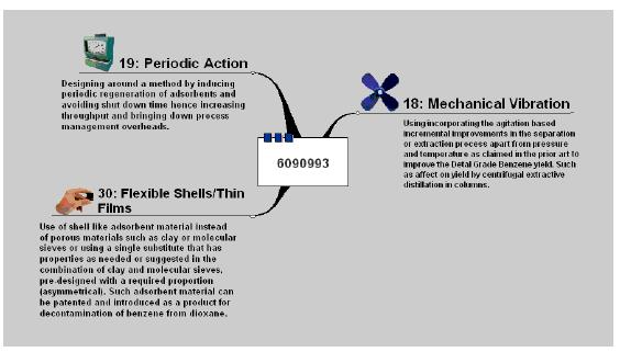 Periodic Action