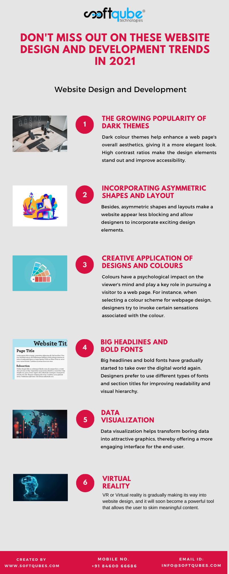 infographic Website Design Trends in 2021